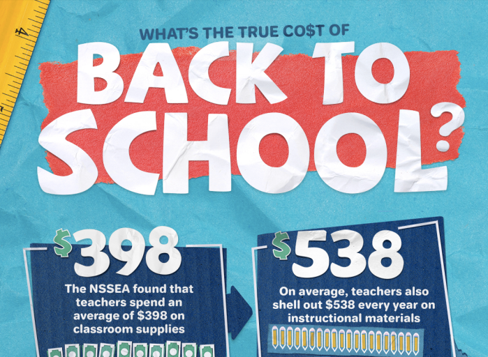 Whats-the-true-cost-of-back-to-school.jpg