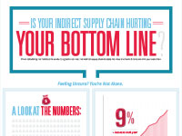 Is-Your-Indirect-Supply-Chain-Hurting-Your-Bottom-Line--infographic.jpg