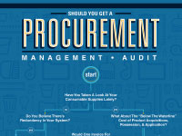 Should-You-Get-A-Procurement-Management-Audit--infographic.jpg
