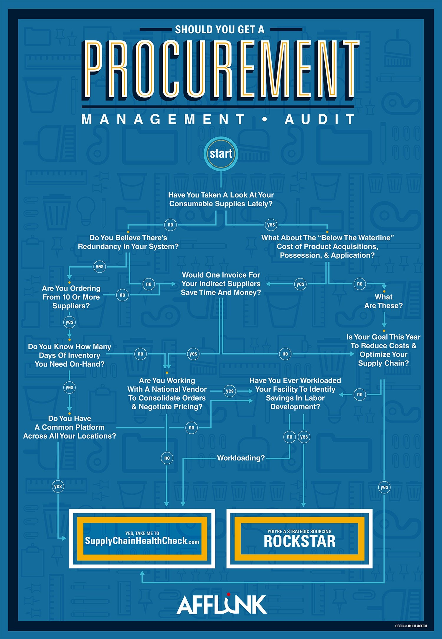 Should_You_Get_a_Procurement_Management_Audit